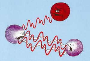 Bioresonanz Zellkommunikation